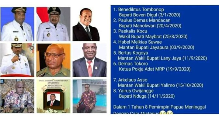8 Melanesian Leaders Killed by Indonesia This Month
